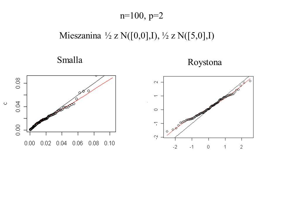 Mieszanina ½ z N([0,0],I), ½ z N([5,0],I)